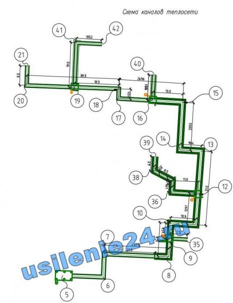 shema teplo kanalov 1